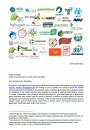 Joint letter to EU Commissioner Kyriakides expressing concerns regarding glyphosate